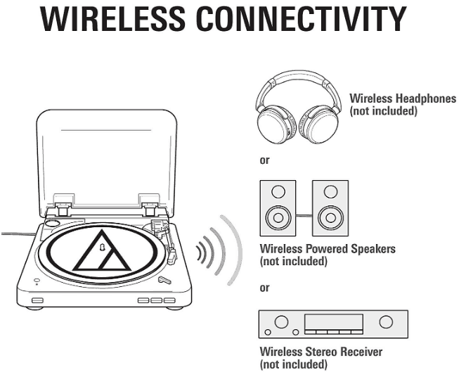 Audio technica at lp60bk bt turntable