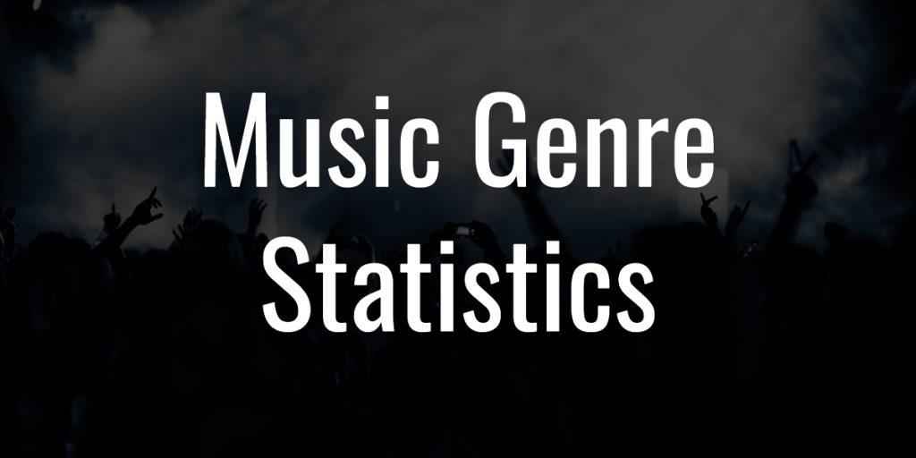 Music genre statistics