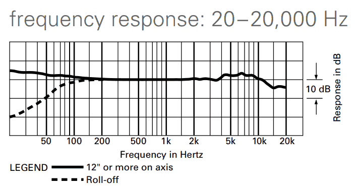 AT8010 frequency response