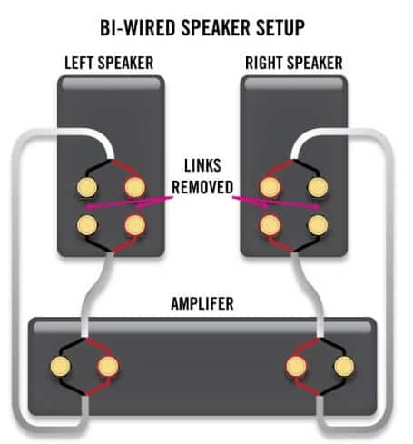 bi-wire your speakers