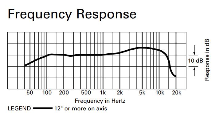 ATR2100 Frequency response