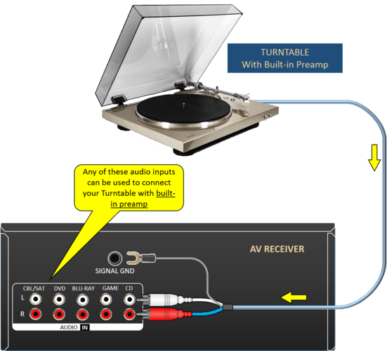 Turntable preamp