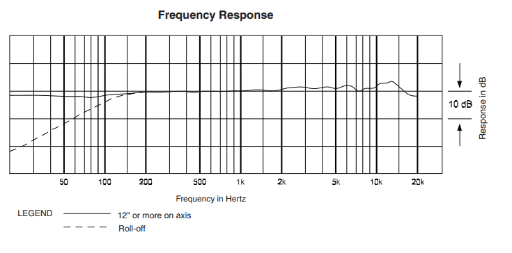AT2035 frequency response