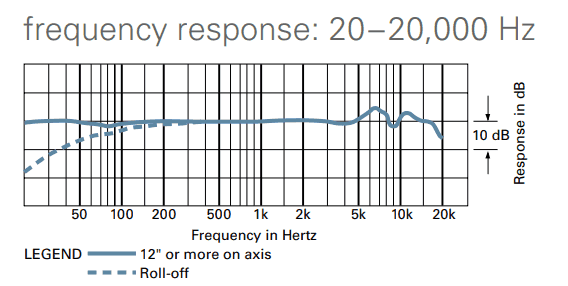 AT4040 Frequency response
