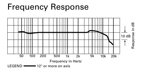 ATR2500 frequency response
