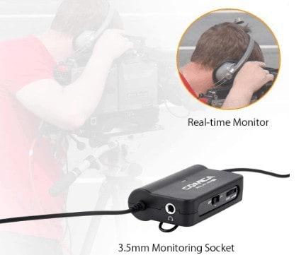 CVM-SIG.LAV V05 MI Lav Mic with monitoring