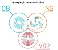 Inter plugin communication